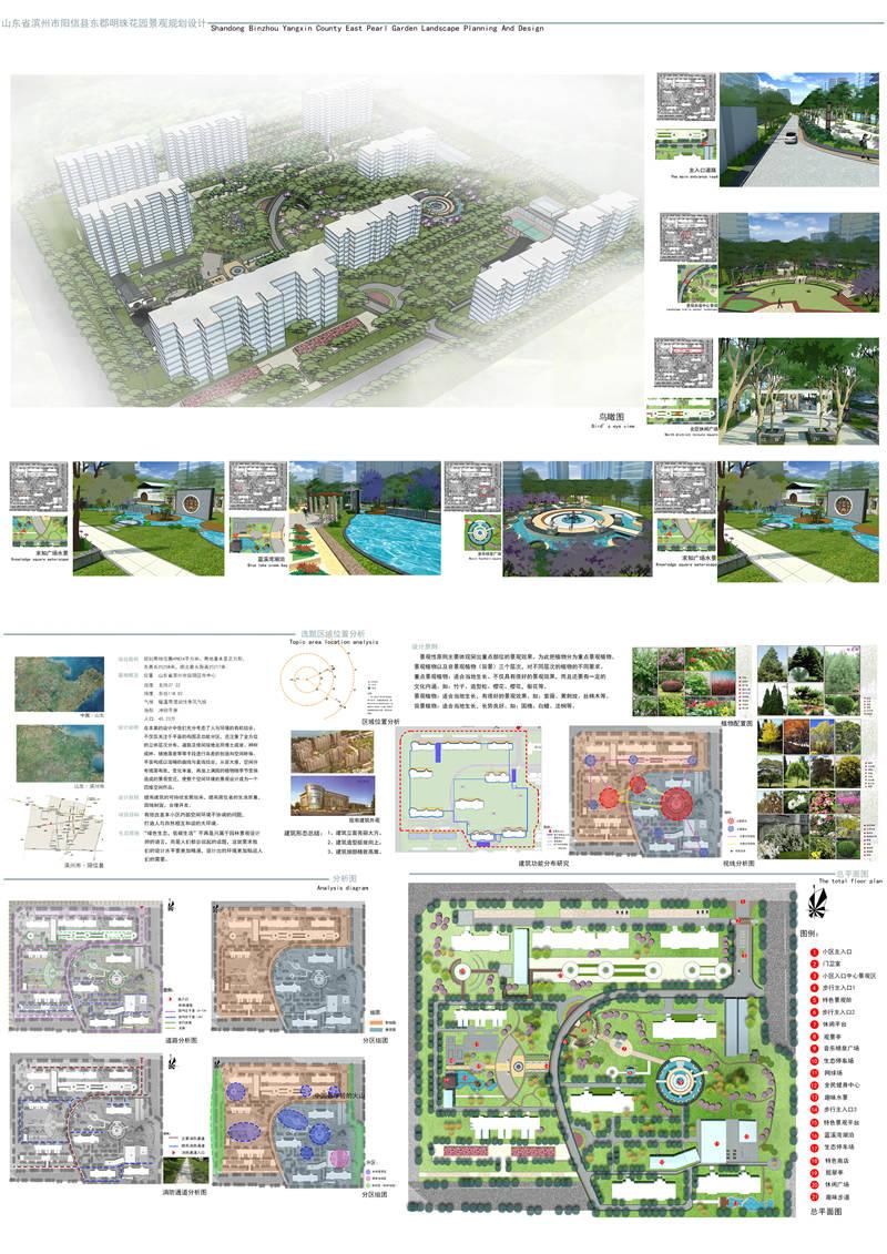 《环艺设计·山东省滨州市阳信县东郡明珠花园景观规划设计》安呈元