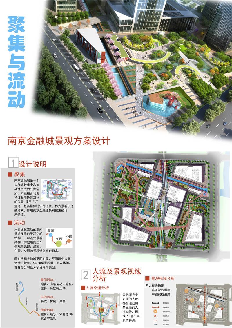 《环艺设计·聚集与流动南京金融城景观设计 》王云霞